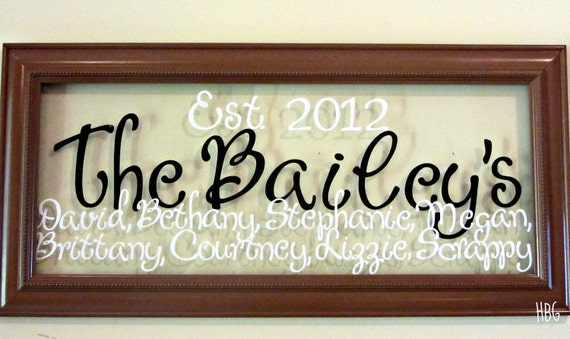 Personalized Picture Frame With Family Name Quote Family: Items Similar To Personalized Last Name Glass Wall Art