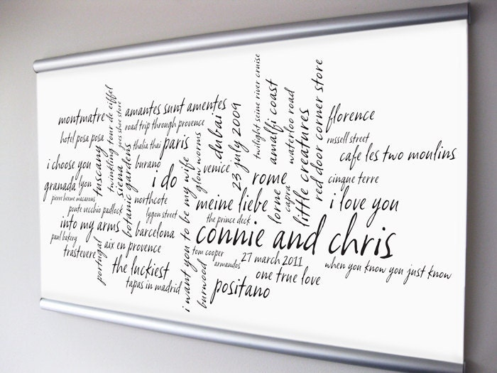 Gifts For Wedding Anniversary For Couple: Wedding Anniversary Gift Couple Personalized By