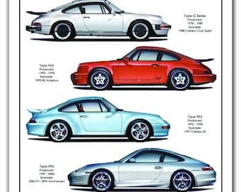 "Porsche ""911 History"" Print"