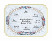 Bridal Party Personalized Gift for the Entire Bridal Party.