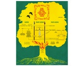 Green Ring Tree page size