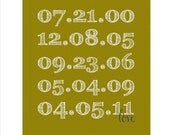 Important Dates - Anniversary - Mother's Day- Wedding Gift - Art Print