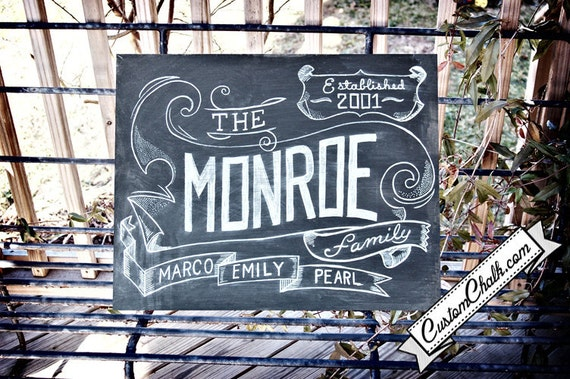 Personalized Family Name Chalkboard - Custom Home Decor Chalk Art - Last Name Sign