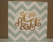 Mint and White Chevron Print Initial Paintng
