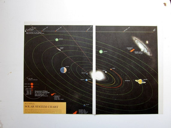 1960s Solar System Chart Print, Black and COlor Double Print of Earths Solar System NASA Color Print  Astronomy Book Plate