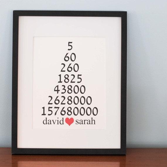 Printable Personalized Special Anniversary Art / Custom Wedding Gift / Personalized Anniversary Present / Custom Family Keepsake Art