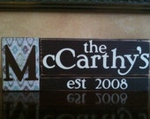 Personalized Wood Name Block - Perfect wedding or bridal shower gift for newleyweds - Home decor for established families