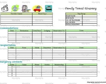 Vacation itinerary – Etsy