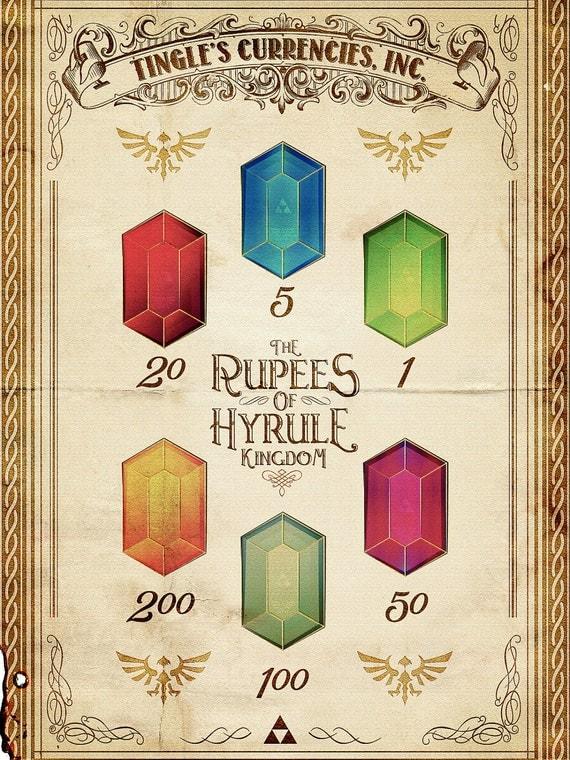 Legend of Zelda - Tingle's Ring of Rupees of Hyrule Kingdom Version - signed museum quality giclée fine art print