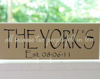 Last Name Wedding Sign. Family Name Sign with Last Name and Any Saying Overlayed. Established Date Included