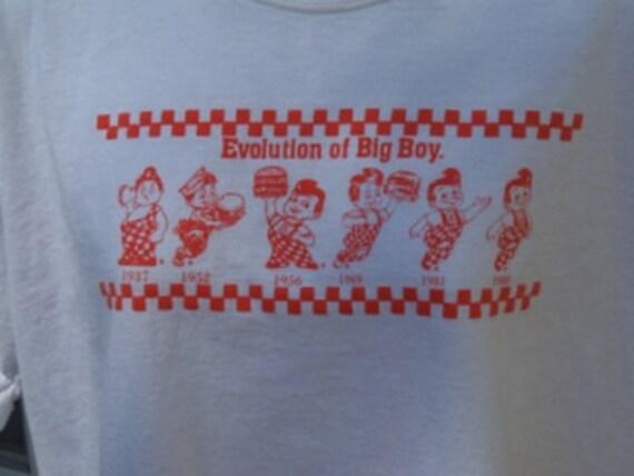 Vintage White and Orange Evolution of Big Boy 1937 - 1988