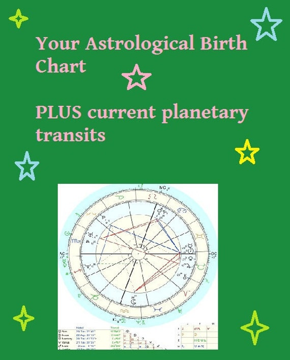 Find out your moon sign without birth time