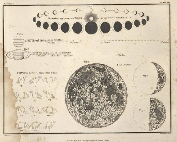 Antique map of the Moon, Antique world maps, ancient maps, jamieson plate, 24