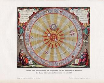1900 CELESTIAL COPERNICUS map print original antique astronomy lithograph