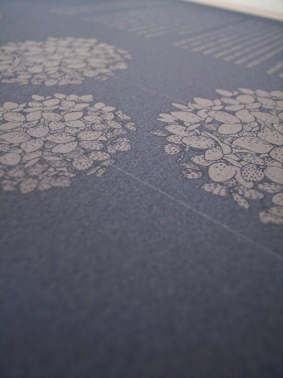 Ketubah Giclée Print by Jennifer Raichman - Hydrangeas