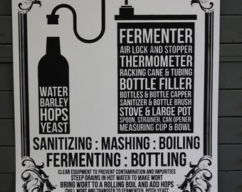 Home Brew BEER Poster - men's gift, man cave - hand-pulled screen print on 22x28 watercolor paper