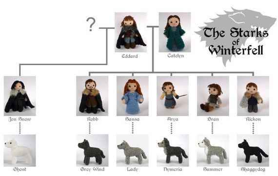 RESERVED FOR AIDA: The Starks and their direwolves