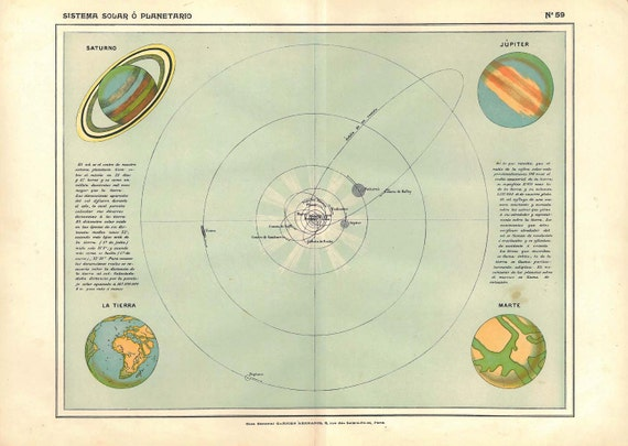 Sun Solar System Vintage Astronomy Chart 1910s Planets  Comets