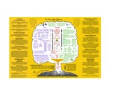 Story with Ring of the Nibelung Family Tree