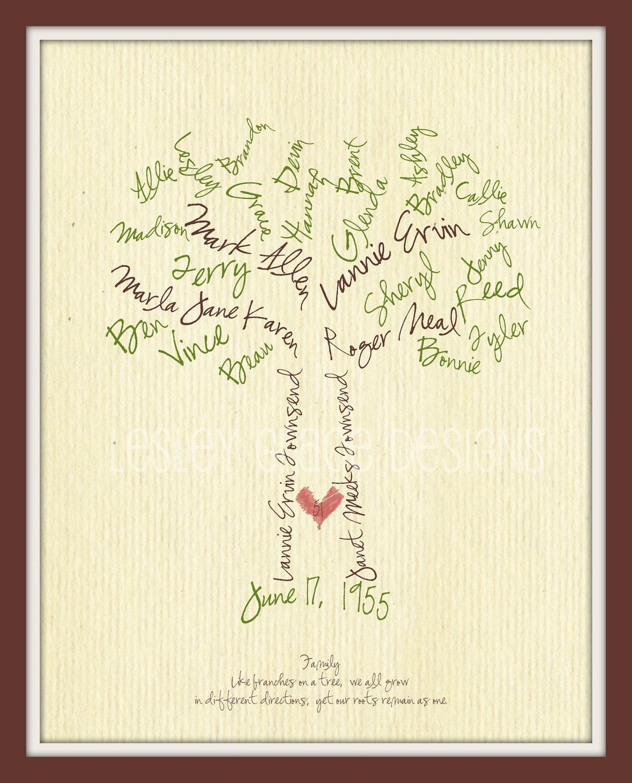Hetalia Family Tree