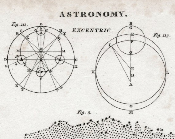 1812 Rare Antique Copper-engraved Plate on Astronomy. Plate XIII