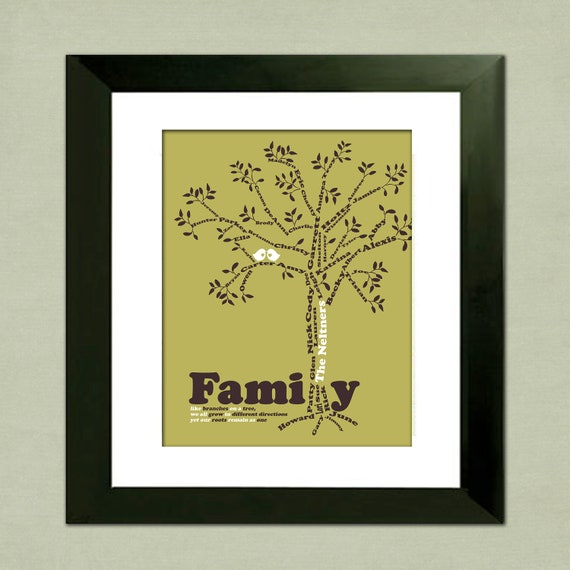 Genealogy family tree custom mother 39 s day gift great for Family tree gifts personalized