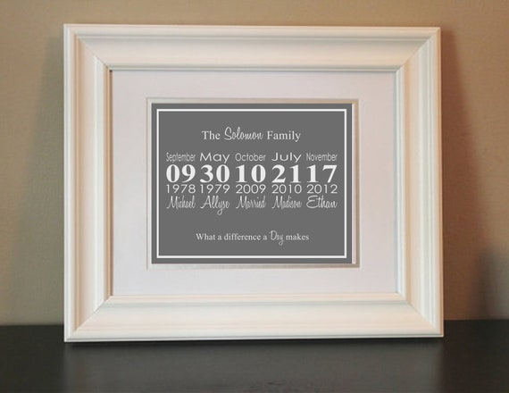 Important Family Dates Print- Printable or Shipped