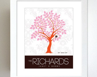 Personalized Family Tree Name / Family Anniversary Gift / 8x10 Home Decor Wall Art Poster