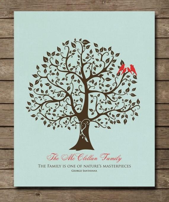 Family Christmas Gift Family Tree Art Keepsake Grandparents