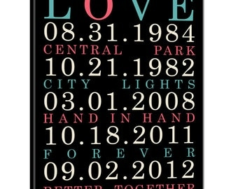 Family Special Dates Sign   Personalized   Gift, Engagement present, Wedding Gift, 12x16  canvas wrap art