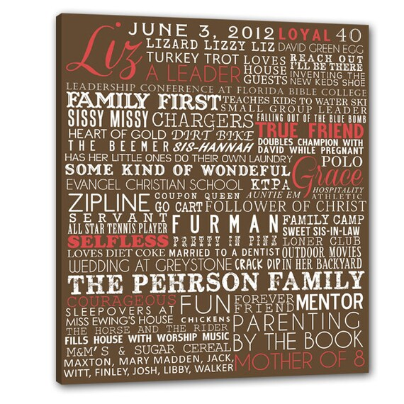 Typography  ELITE  Word Art Canvas art personalized Words and phrases wall art 20X30 personalized family name signs