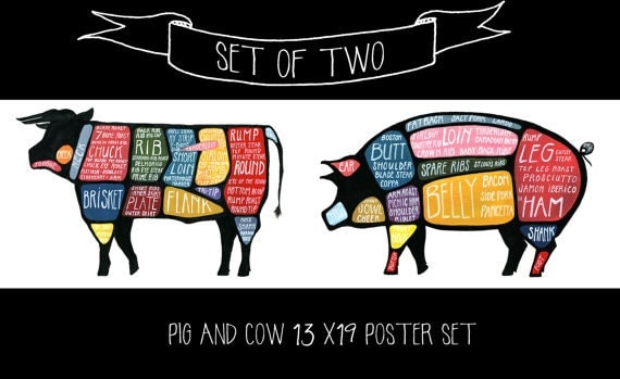 "Pig and Cow Butcher Diagrams -  Set of TWO ""Use Every Part"" cuts of beef and pork poster"