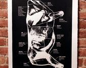 Beef Chart Silkscreen Poster Black