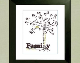 Genealogy Wall Art, Custom Family Tree,  Personalized Gift for Mom or Grandma, Birthday Gift, Great Grandparents Gift