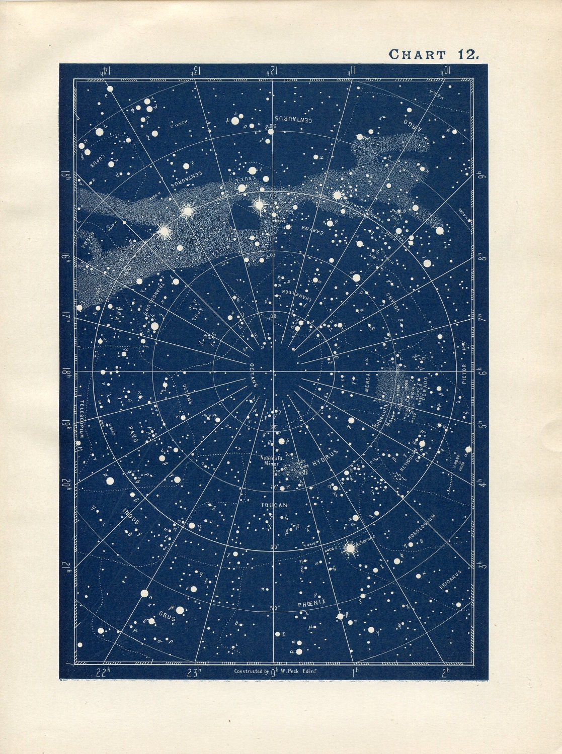 It's just an image of Sly Printable Star Chart