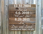 ONE CANVAS LEFT  Personalized First Date, Will You, and I Do Wedding Sign