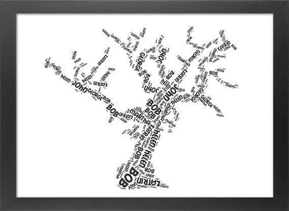 Personalized Family Tree, Anniversary Wedding Gift, Illustration Poster Art Print, Home Wall Decor, Perfect gift - 8.3 x 11.7in(A4)
