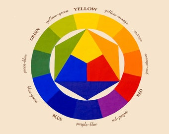 Old fashioned Color Wheel/Print