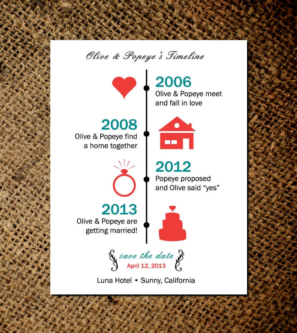 Timeline Save the Date Card Wedding Invitations