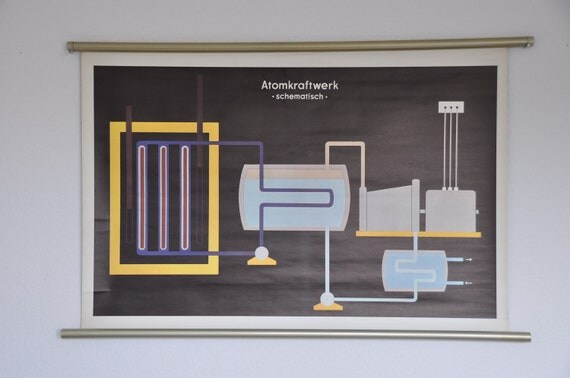 Mid Century Industrial Classroom Print. Genuine. Pull Down Wall Map. East Germany.