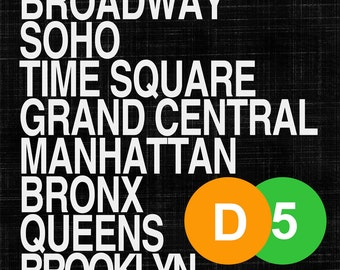 "NYC boroughs. Subway Roll Sign. Print 11""x14"""