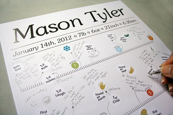 Personalized Baby milestones timeline poster with Stickers