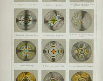 1897 Antique fine lithograph about CHROMATIC POLARIZATION. Sciences. Physics. 119 years old nice print.
