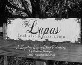 Last Name Sign | PERSONALIZED ESTABLISHED SIGN | Personalized Family Name Sign | Wedding Sign | Mr and Mrs Name Sign | Housewarming Gift