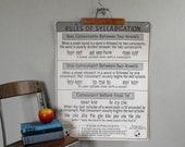 Vintage School Poster : Mid Century Elementary Language Chart, School Chart