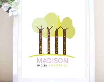 Personalized Birth Announcement -Boy or Girl - Forest Trees, Nursery Room decor, Nature print for baby