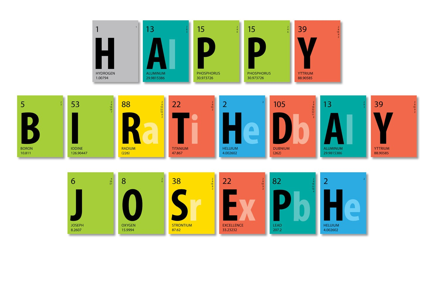 Periodic table banner happy birthday name science party zoom gamestrikefo Image collections