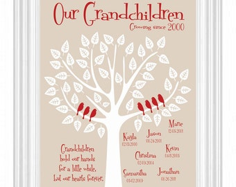 Grandchildren Family Tree with grandkid's birth dates - Personalized Grandparent Gift - Gift for Parents -Christmas Gift - other colors