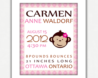 Monkey Nursery Wall Art - Personalized Birth Story Details Nursery Decor - Digital Print