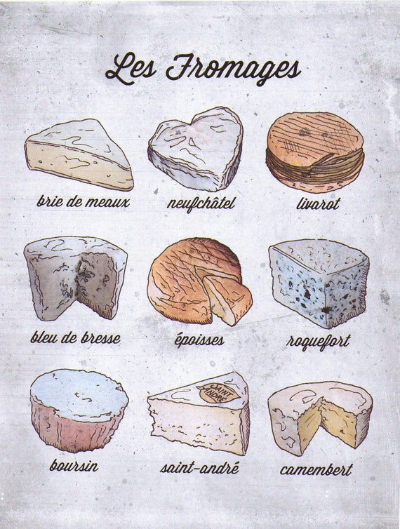 Items Similar To French Language Food Poster French